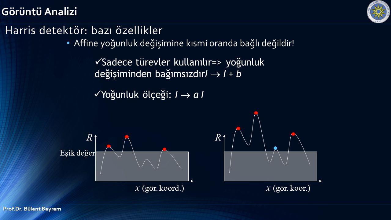Harris detektör: bazı özellikler Affine yoğunluk değişimine kısmi oranda bağlı değildir! Sadece türevler kullanılır=> yoğunluk değişiminden bağımsızdı