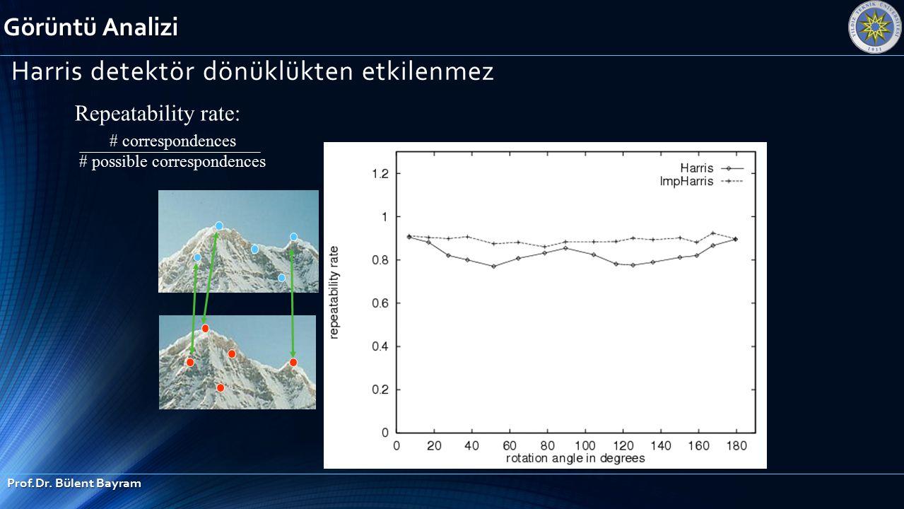 Repeatability rate: # correspondences # possible correspondences Görüntü Analizi Prof.Dr. Bülent Bayram Harris detektör dönüklükten etkilenmez