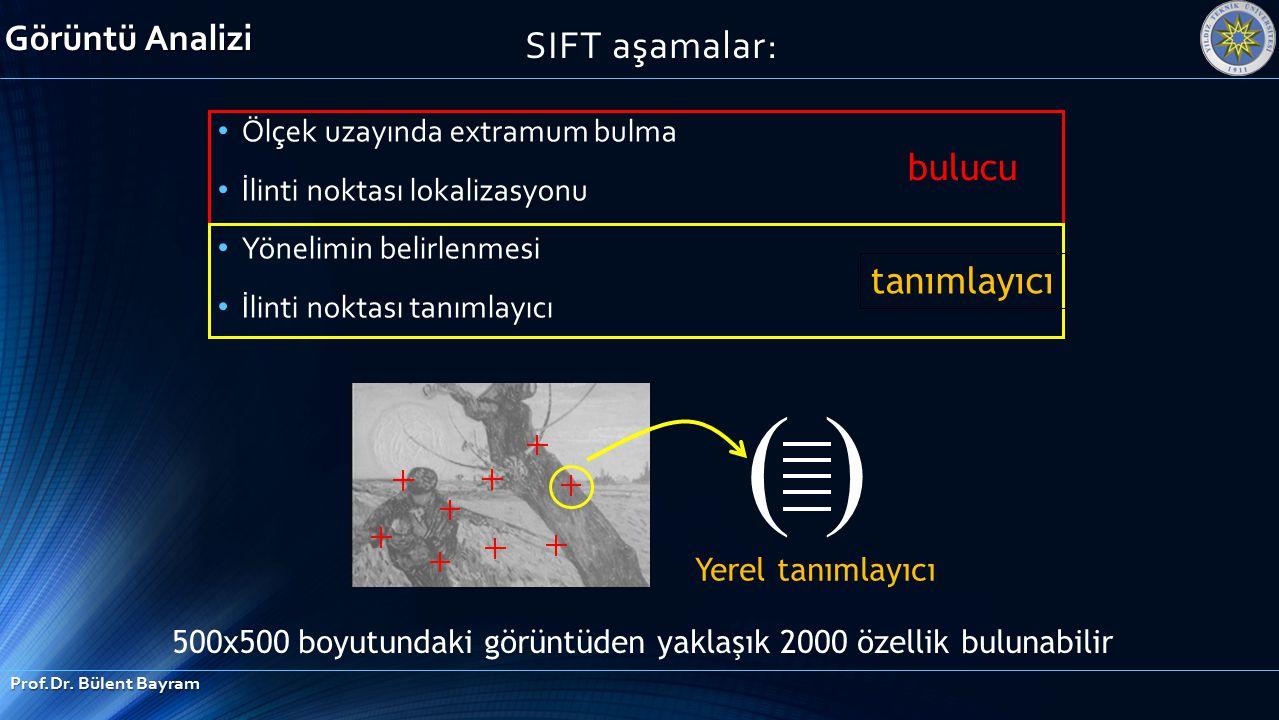 SIFT aşamalar: Ölçek uzayında extramum bulma İlinti noktası lokalizasyonu Yönelimin belirlenmesi İlinti noktası tanımlayıcı ( ) Yerel tanımlayıcı bulu