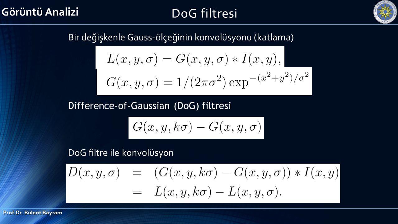 DoG filtresi Bir değişkenle Gauss-ölçeğinin konvolüsyonu (katlama) Difference-of-Gaussian (DoG) filtresi DoG filtre ile konvolüsyon Görüntü Analizi Pr