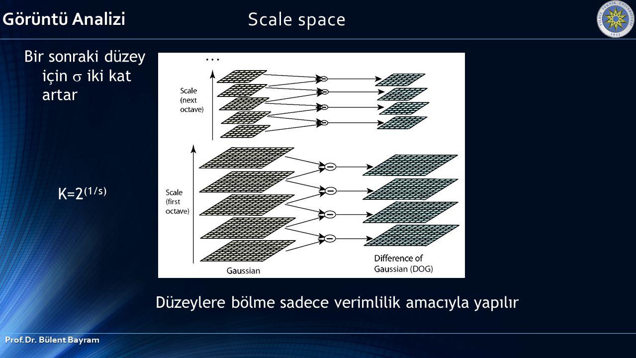 Scale space Bir sonraki düzey için  iki kat artar K=2 (1/s) Düzeylere bölme sadece verimlilik amacıyla yapılır Görüntü Analizi Prof.Dr. Bülent Bayram
