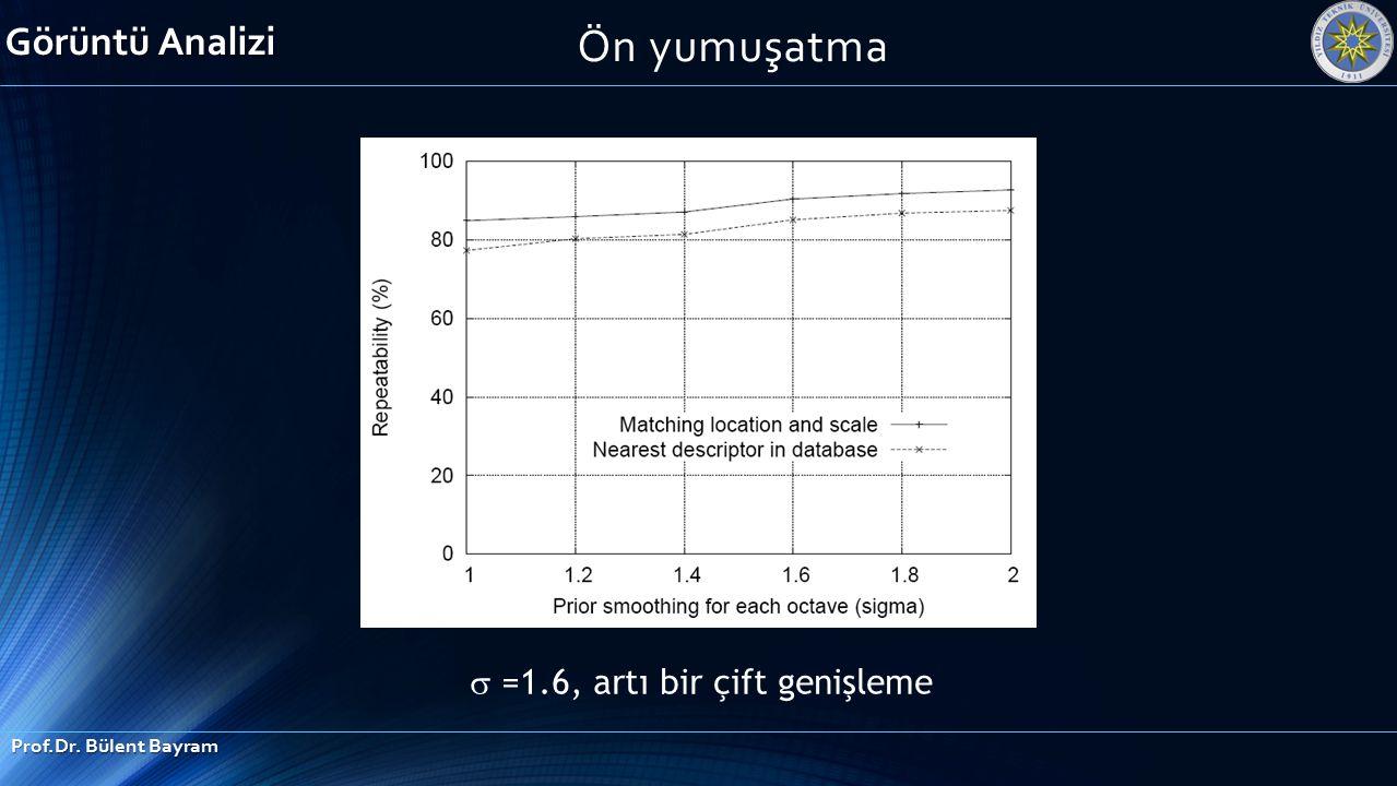 Ön yumuşatma  =1.6, artı bir çift genişleme Görüntü Analizi Prof.Dr. Bülent Bayram