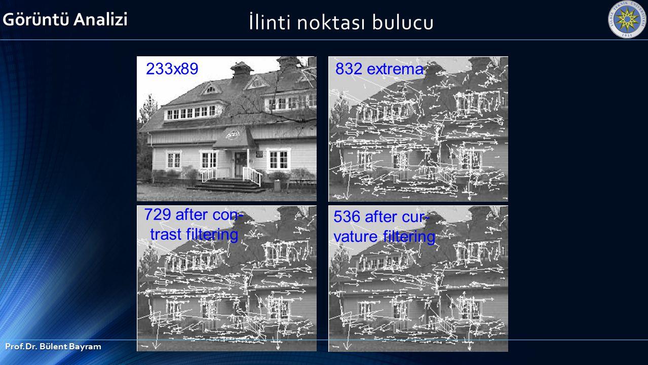 İlinti noktası bulucu 233x89832 extrema 729 after con- trast filtering 536 after cur- vature filtering Görüntü Analizi Prof.Dr. Bülent Bayram