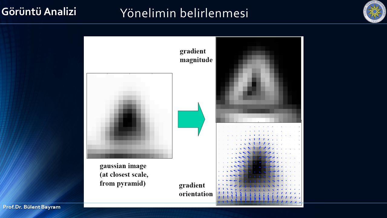 Görüntü Analizi Prof.Dr. Bülent Bayram Yönelimin belirlenmesi