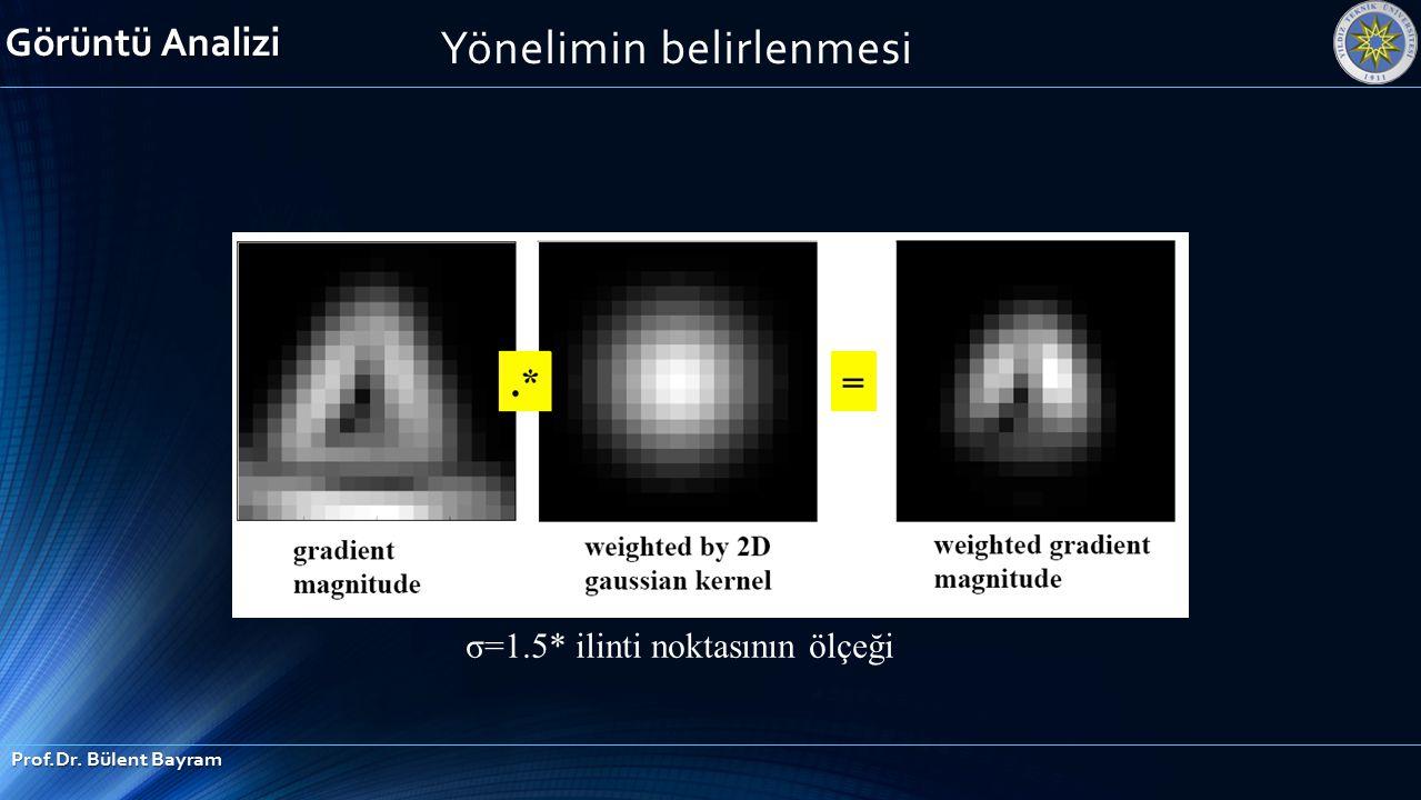 σ=1.5* ilinti noktasının ölçeği Görüntü Analizi Prof.Dr. Bülent Bayram Yönelimin belirlenmesi