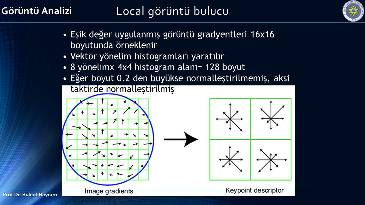 Local görüntü bulucu Eşik değer uygulanmış görüntü gradyentleri 16x16 boyutunda örneklenir Vektör yönelim histogramları yaratılır 8 yönelimx 4x4 histo