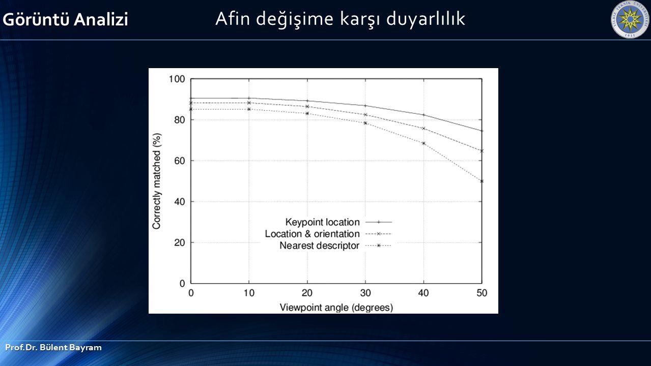 Afin değişime karşı duyarlılık Görüntü Analizi Prof.Dr. Bülent Bayram