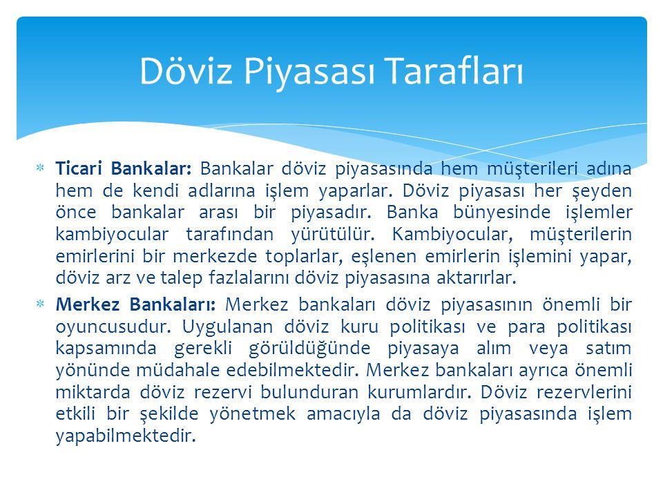  Ticari Bankalar: Bankalar döviz piyasasında hem müşterileri adına hem de kendi adlarına işlem yaparlar.
