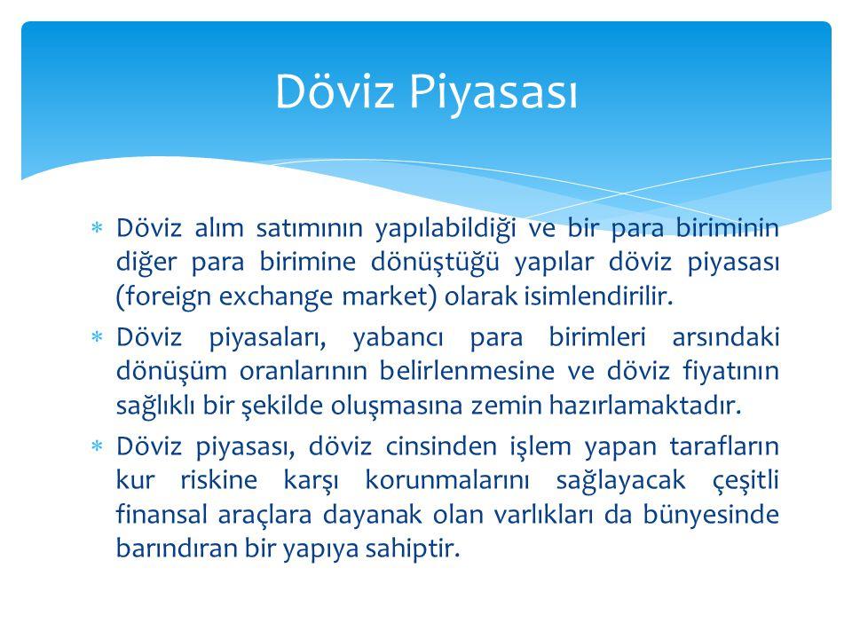  Döviz alım satımının yapılabildiği ve bir para biriminin diğer para birimine dönüştüğü yapılar döviz piyasası (foreign exchange market) olarak isiml
