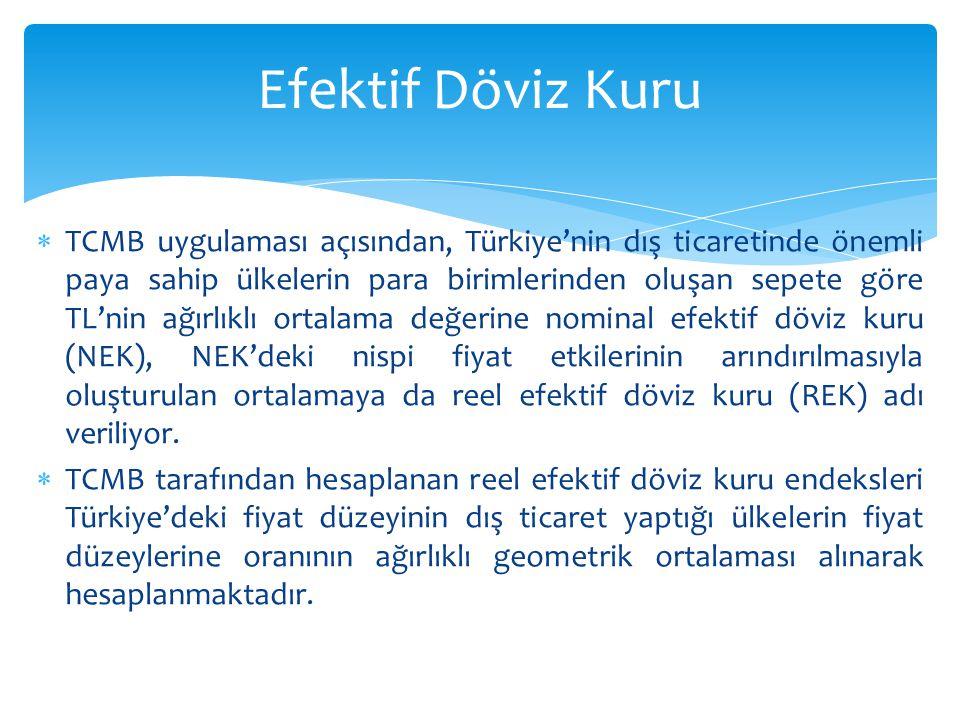  TCMB uygulaması açısından, Türkiye'nin dış ticaretinde önemli paya sahip ülkelerin para birimlerinden oluşan sepete göre TL'nin ağırlıklı ortalama değerine nominal efektif döviz kuru (NEK), NEK'deki nispi fiyat etkilerinin arındırılmasıyla oluşturulan ortalamaya da reel efektif döviz kuru (REK) adı veriliyor.