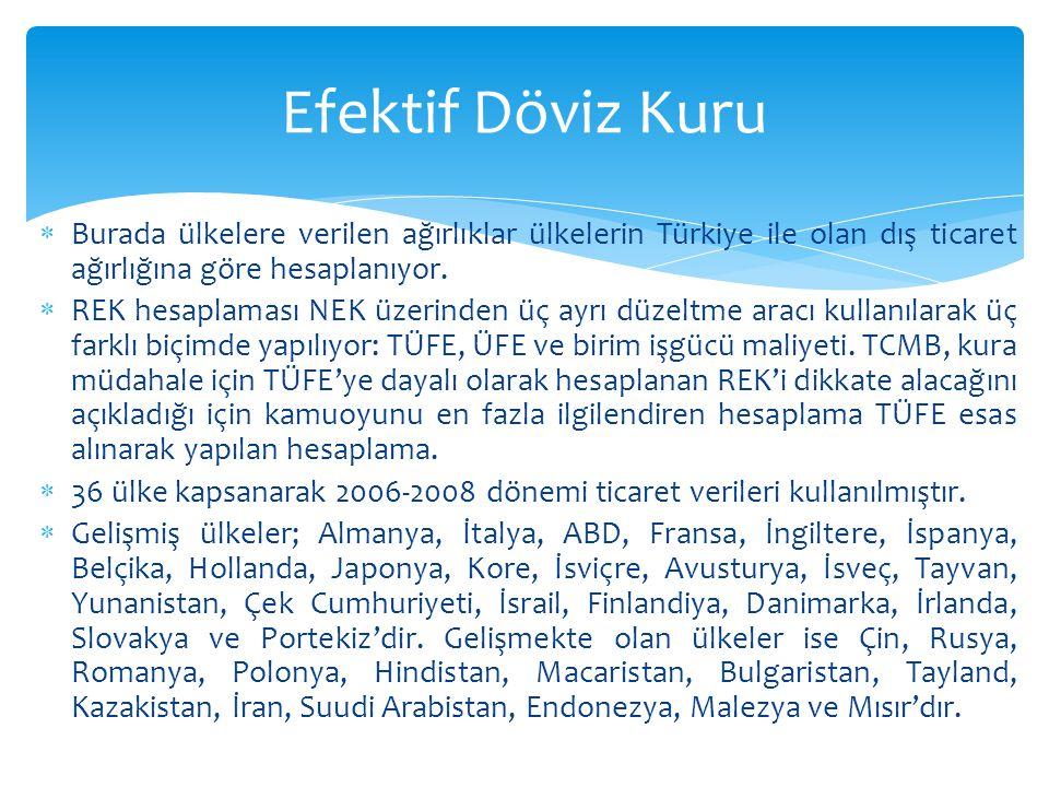  Burada ülkelere verilen ağırlıklar ülkelerin Türkiye ile olan dış ticaret ağırlığına göre hesaplanıyor.  REK hesaplaması NEK üzerinden üç ayrı düze