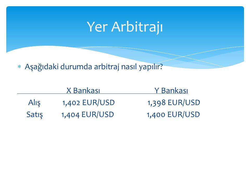  Aşağıdaki durumda arbitraj nasıl yapılır? X Bankası Y Bankası Alış 1,402 EUR/USD 1,398 EUR/USD Satış 1,404 EUR/USD 1,400 EUR/USD Yer Arbitrajı
