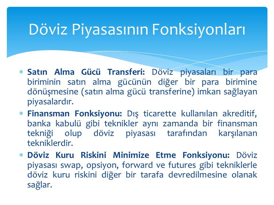  Satın Alma Gücü Transferi: Döviz piyasaları bir para biriminin satın alma gücünün diğer bir para birimine dönüşmesine (satın alma gücü transferine)