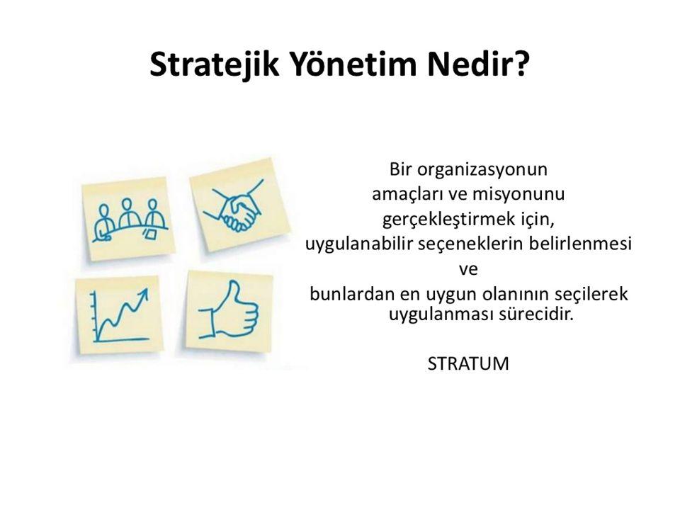 Stratejik İnsan Kaynakları Planlama Modeli 1.Aşama Kurumun stratejik yönünü belirle.