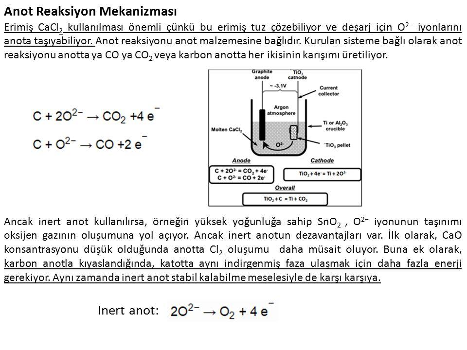 Anot Reaksiyon Mekanizması Erimiş CaCl 2 kullanılması önemli çünkü bu erimiş tuz çözebiliyor ve deşarj için O 2− iyonlarını anota taşıyabiliyor.