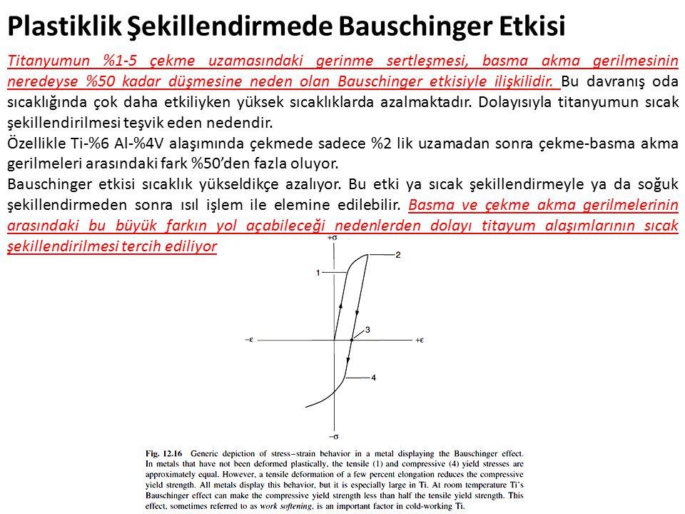 Titanyumun %1-5 çekme uzamasındaki gerinme sertleşmesi, basma akma gerilmesinin neredeyse %50 kadar düşmesine neden olan Bauschinger etkisiyle ilişkilidir.