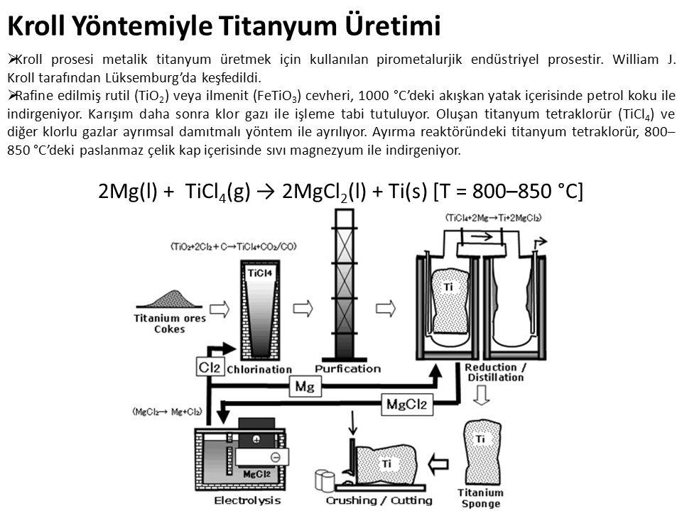  Kroll prosesi metalik titanyum üretmek için kullanılan pirometalurjik endüstriyel prosestir.