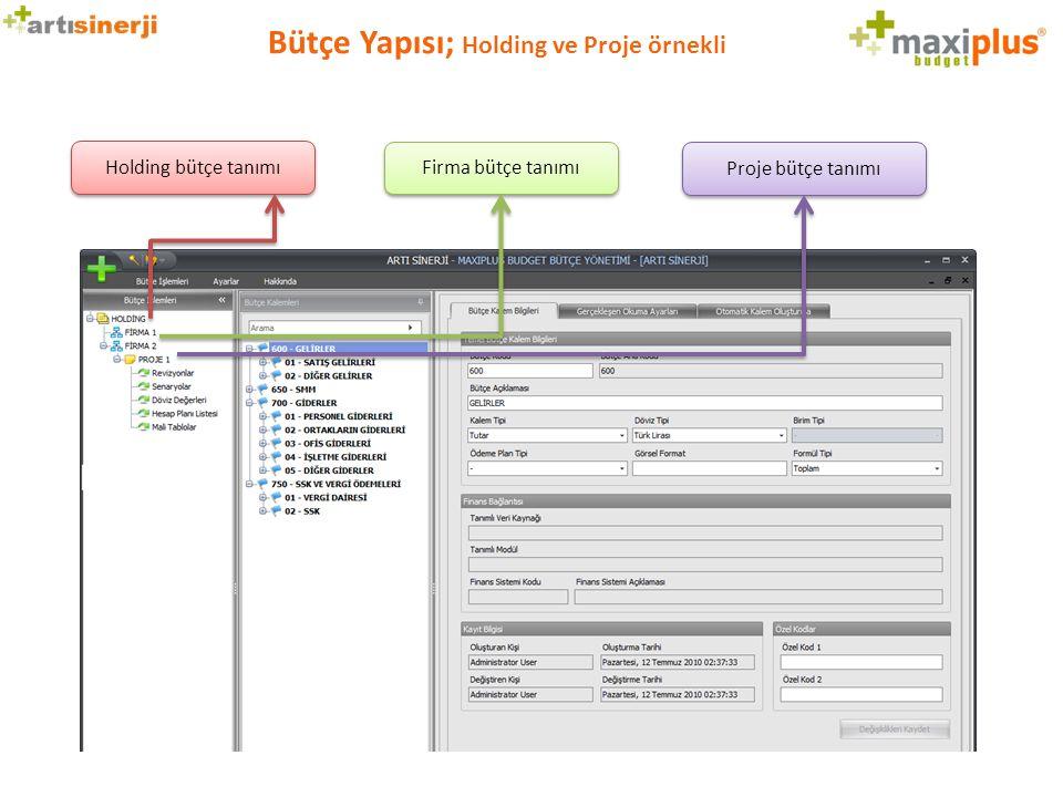 Bütçe Yapısı; Holding ve Proje örnekli Holding bütçe tanımı Firma bütçe tanımı Proje bütçe tanımı