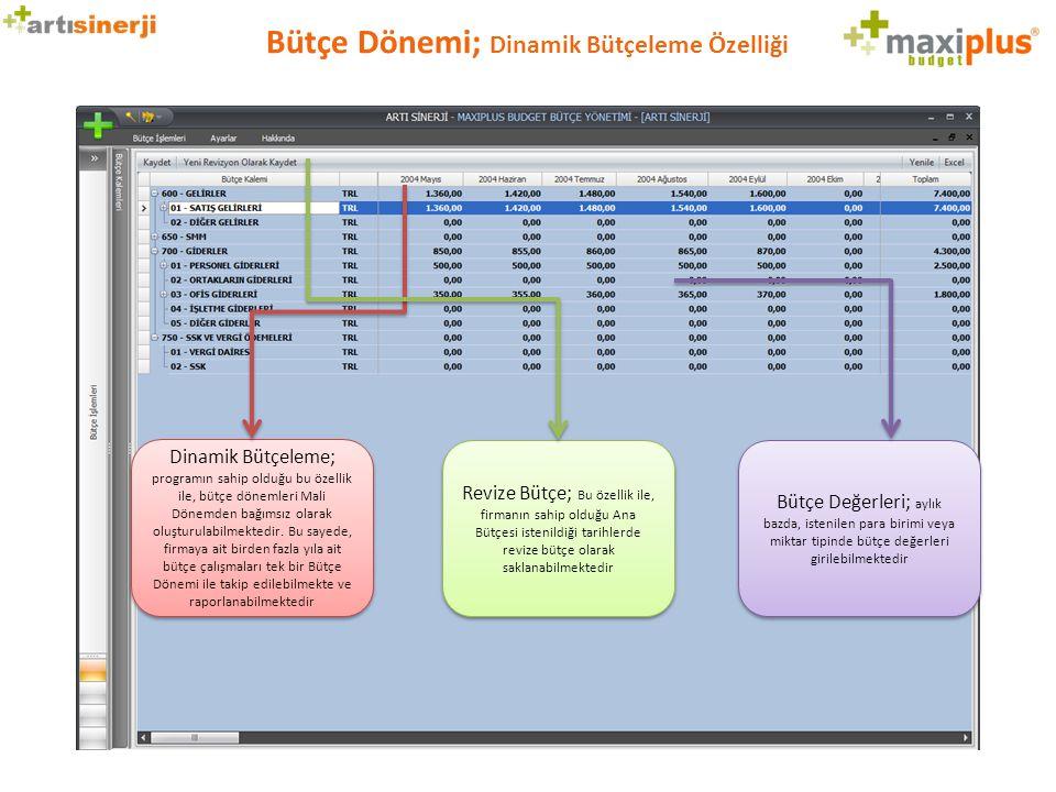 Bütçe Dönemi; Dinamik Bütçeleme Özelliği Dinamik Bütçeleme; programın sahip olduğu bu özellik ile, bütçe dönemleri Mali Dönemden bağımsız olarak oluşt