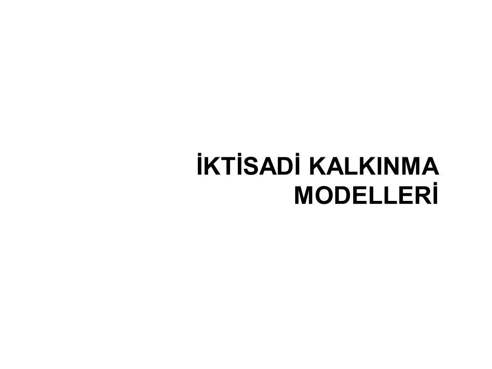İKTİSADİ KALKINMA MODELLERİ