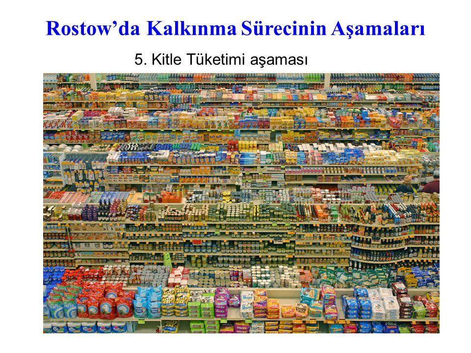 Rostow'da Kalkınma Sürecinin Aşamaları 5. Kitle Tüketimi aşaması
