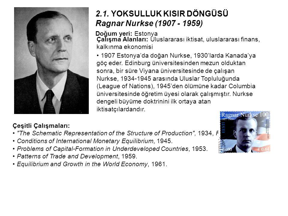 2.1. YOKSULLUK KISIR DÖNGÜSÜ Ragnar Nurkse (1907 - 1959) Çalışma Alanları: Uluslararası iktisat, uluslararası finans, kalkınma ekonomisi Çeşitli Çalış
