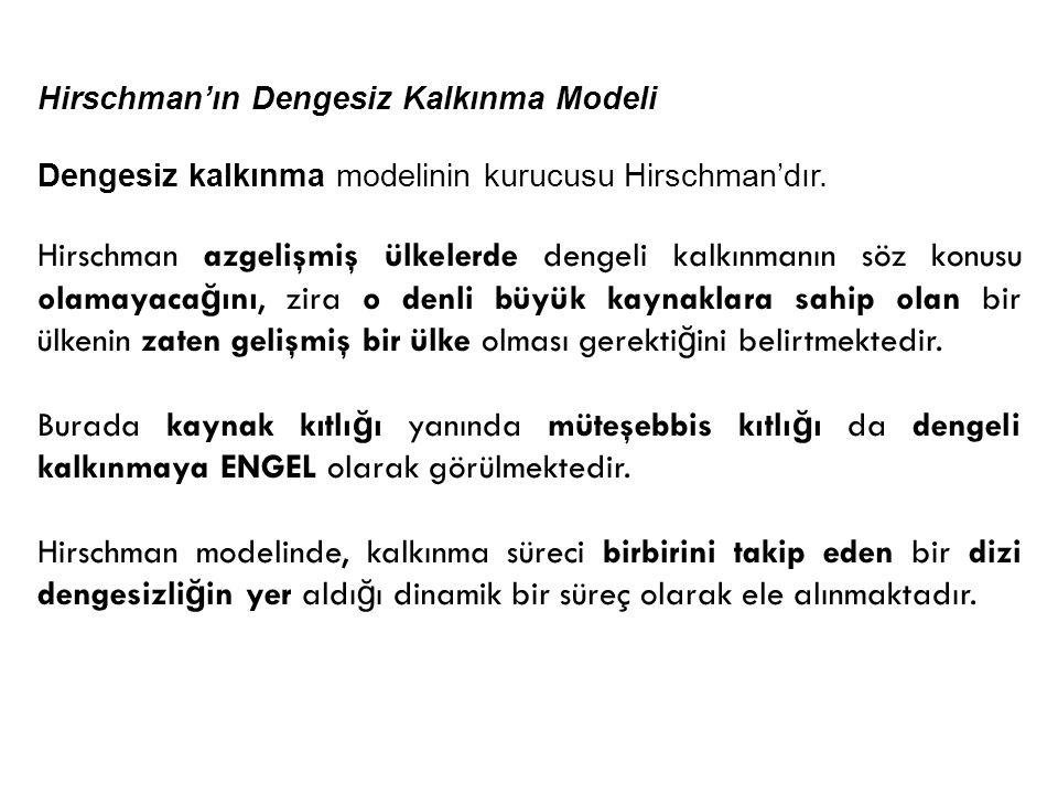 Hirschman'ın Dengesiz Kalkınma Modeli Dengesiz kalkınma modelinin kurucusu Hirschman'dır. Hirschman azgelişmiş ülkelerde dengeli kalkınmanın söz konus