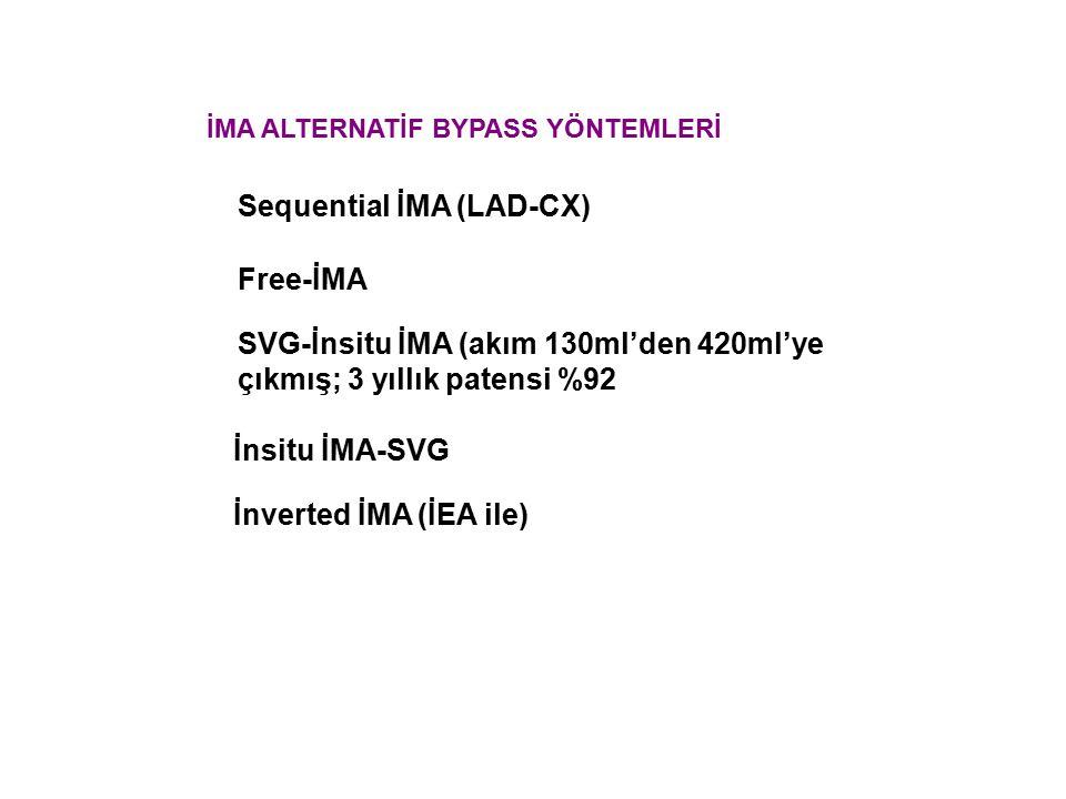 HOMOLOG SVG Fresh graft (<24h, +4C, penisilin + salin solisyonu Kriyoprezerve graft (8 gün-2 ay, -40C, gliserol solusyonu