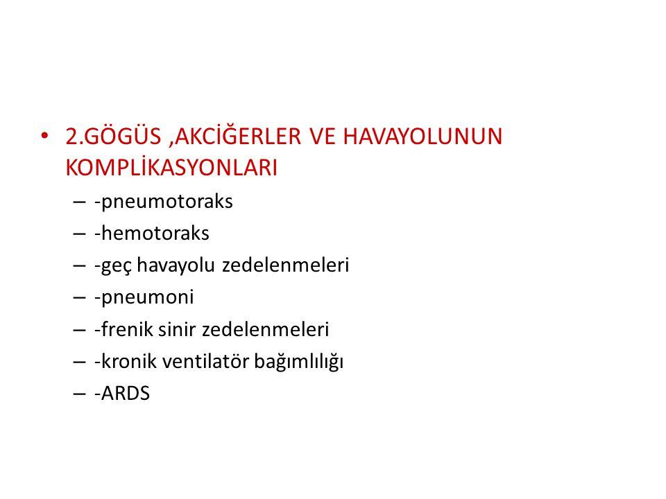 ORGAN SİSTEMLERİNE AİT KOMPLİKASYONLAR 1-KALP VE PERİKARDA BAĞLI – -supraventrikuler aritmiler – -ventriküler aritmiler – -ileti kusurları – -perioper