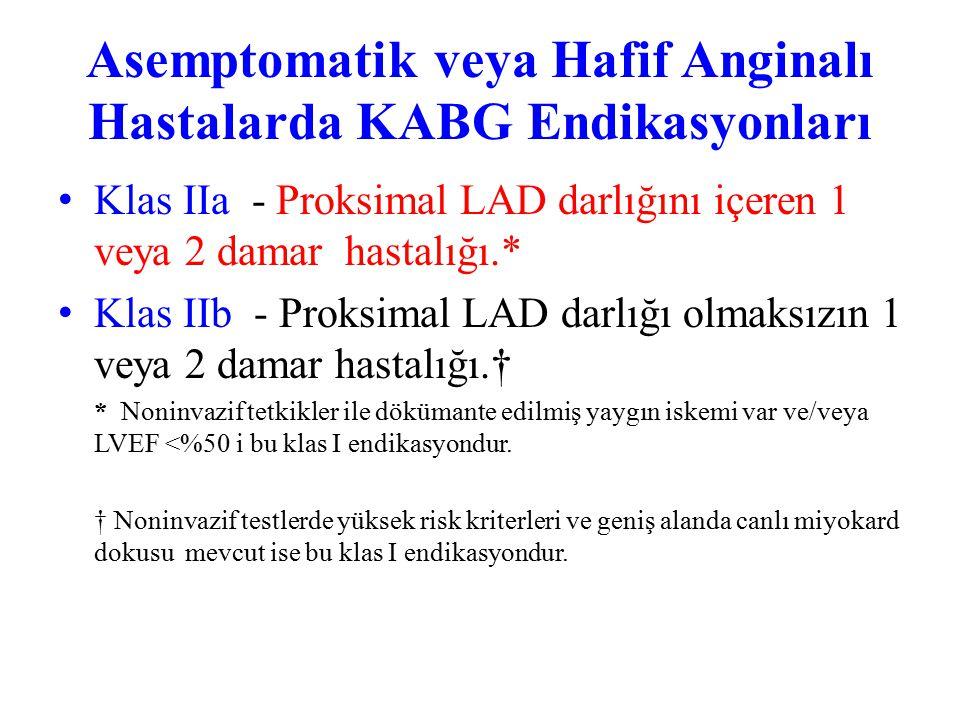 Asemptomatik veya Hafif Anginalı Hastalarda KABG Endikasyonları Klas I - Önemli LMCA darlığı. - LMCA eşdeğeri: proksimal LAD ve proksimal Cx arterde ö