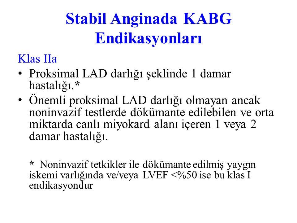 Stabil Anginada KABG Endikasyonları Önemli proksimal LAD darlığını içeren 2 damar hastalığı + LVEF<%50 / noninvazif testlerle dökümante edilebilen isk
