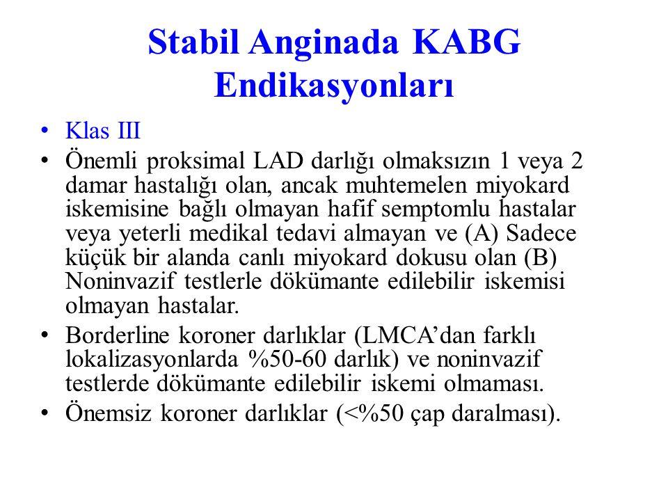 Stabil Anginada KABG Endikasyonları Klas IIa Proksimal LAD darlığı şeklinde 1 damar hastalığı.* Önemli proksimal LAD darlığı olmayan ancak noninvazif