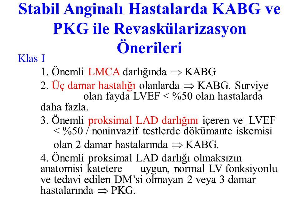 Stabil Anginada KABG Endikasyonları Klas III Önemli proksimal LAD darlığı olmaksızın 1 veya 2 damar hastalığı olan, ancak muhtemelen miyokard iskemisi