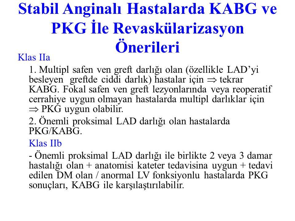 Stabil Anginalı Hastalarda KABG ve PKG İle Revaskülarizasyon Önerileri Klas I- Devam 5. Proksimal LAD darlığı olmaksızın noninvazif testlerde yüksek r