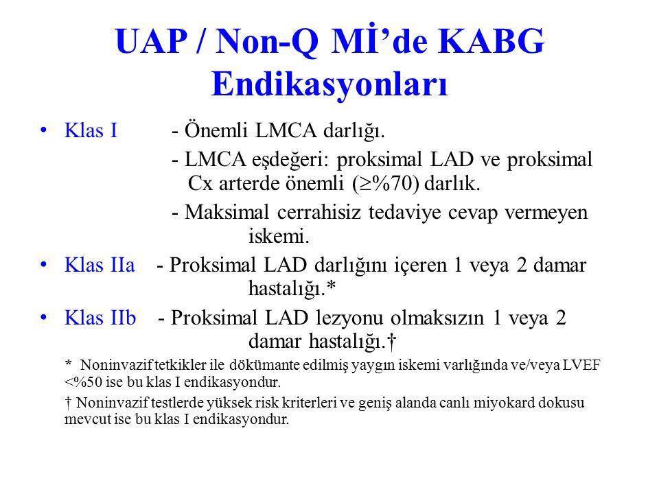 Tek Damar Hastalığı: STENT x KABG Tek damar hastalığı nedeniyle PTCA x KABG karşılaştıran çalışmalarında (ACME, RITA) rutin stent kullanımı yoktu. SIM