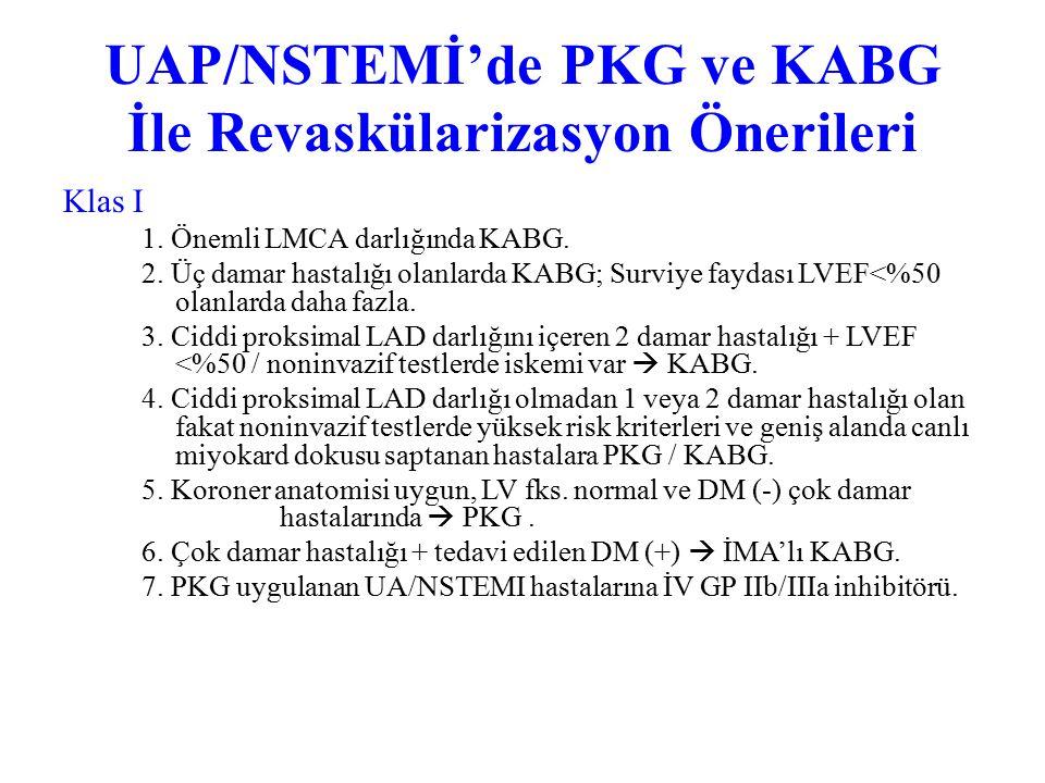 UAP / Non-Q Mİ'de KABG Endikasyonları Klas I- Önemli LMCA darlığı. - LMCA eşdeğeri: proksimal LAD ve proksimal Cx arterde önemli (  %70) darlık. - Ma