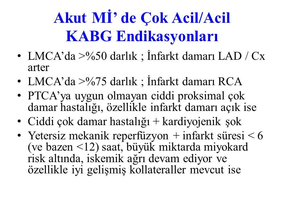 ST- Segment Elevasyonlu (Q- Dalgalı) Mİ'de KABG Endikasyonları Klas I- Yok Klas IIa - Maksimal cerrahisiz tedaviye cevap vermeyen iskemi / infarktüs K