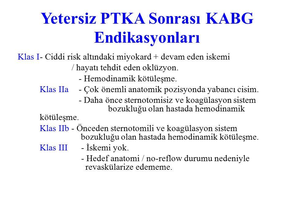 Hayatı Tehdit Eden Ventriküler Aritmilerde KABG Endikasyonları Klas I- LMCA darlığı - Üç damar hastalığı Klas IIa- Hayatı tehdit eden ventriküler arit