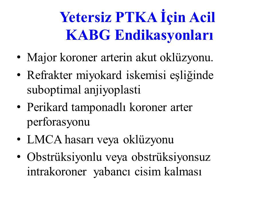 Yetersiz PTKA Sonrası KABG Endikasyonları Klas I- Ciddi risk altındaki miyokard + devam eden iskemi / hayatı tehdit eden oklüzyon. - Hemodinamik kötül