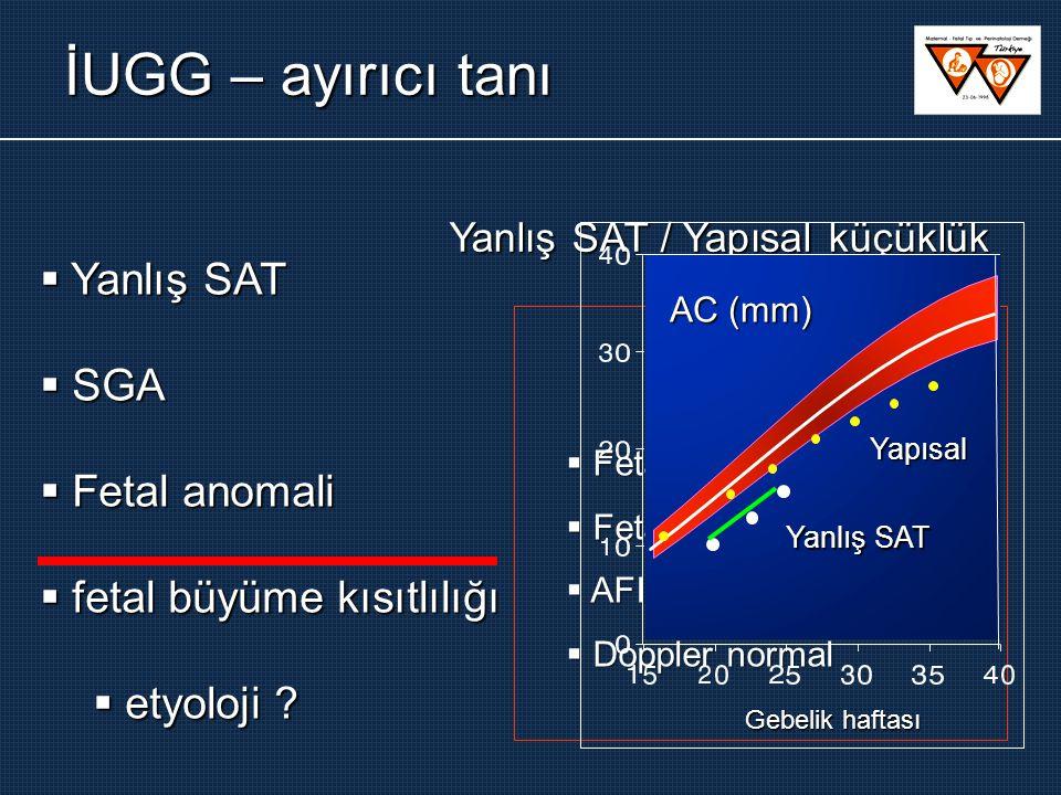 Yanlış SAT / Yapısal küçüklük İUGG – ayırıcı tanı  Fetal anomali yok  Fetal hareket normal  AFI normal  Doppler normal USG Yanlış SAT Yapısal AC (mm) Gebelik haftası  Yanlış SAT  SGA  Fetal anomali  fetal büyüme kısıtlılığı  etyoloji ?