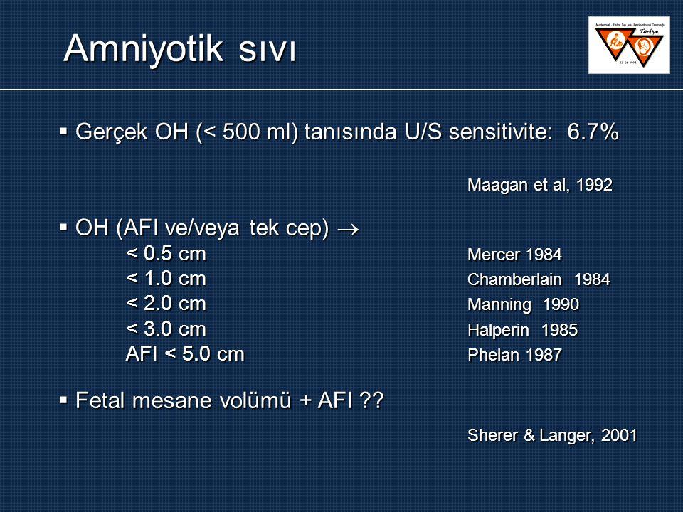  Gerçek OH (< 500 ml) tanısında U/S sensitivite: 6.7% Maagan et al, 1992  Fetal mesane volümü + AFI ?.