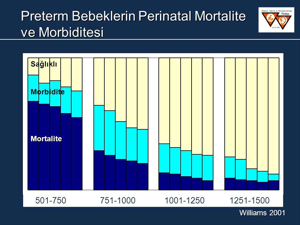 Preterm Bebeklerin Perinatal Mortalite ve Morbiditesi Williams 2001 501-750 751-1000 1001-1250 1251-1500 Sağlıklı Morbidite Mortalite