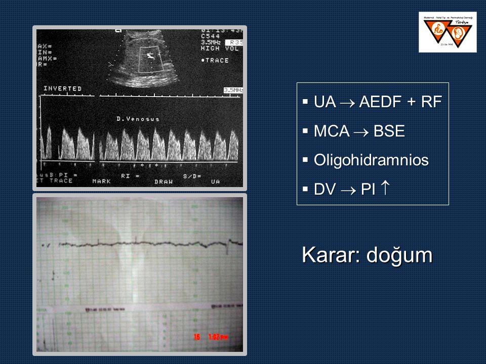 Fetus: adapte Fetal Hipoksi - plasental yetmezlik UA: S/D - PI artışı + kompanse Fetus: dekompanse Myokard disfonksiyonu RA içi basınç artışı / DV dilatasyonu Anormal DV Doppler: ters a dalgası MCA PI  Beyin, kalp, adrenal perfüzyon  Ekojen barsak AFİ  Akciğer, böbrek, barsak REDİSTRİBÜSYON UA - AEDF Variabilite  Baseline  Deselerasyon  Fetal hipoksi ve asidoz Fetal kalp hızı anormallikleri Myokard depresyonu Fetus dekompanse UAAnormal MCAAnormal DVAnormal NST / BPP Anormal SonuçAsidemi Nörolojik Hasar