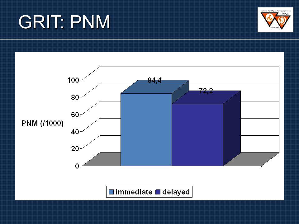 GRIT: PNM