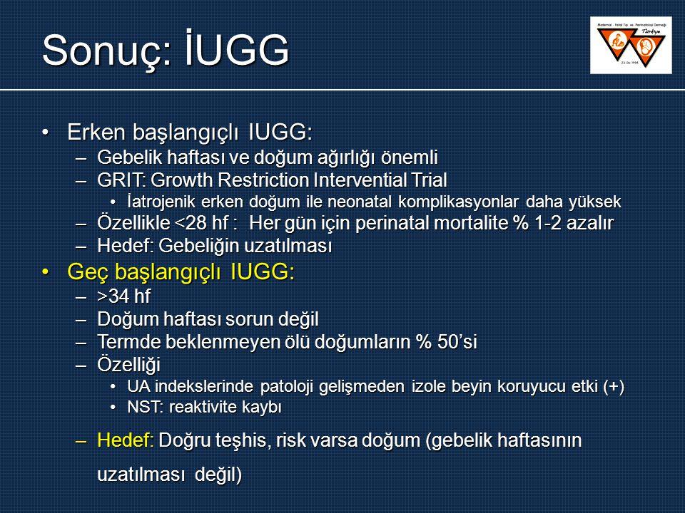Sonuç: İUGG Erken başlangıçlı IUGG:Erken başlangıçlı IUGG: –Gebelik haftası ve doğum ağırlığı önemli –GRIT: Growth Restriction Intervential Trial İatr