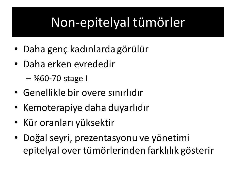 Germ Hücreli Tümörler Disgerminom Endodermal sinüs tm (Yolk s).