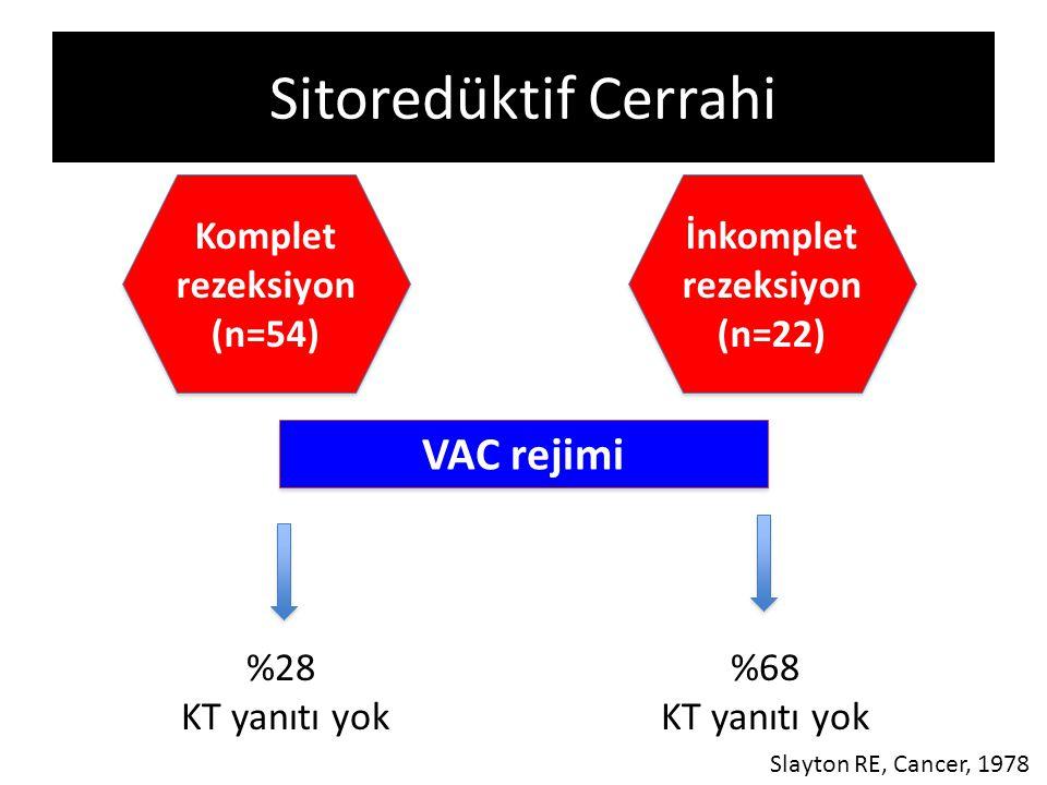 Sitoredüktif Cerrahi Komplet rezeksiyon (n=54) Komplet rezeksiyon (n=54) İnkomplet rezeksiyon (n=22) İnkomplet rezeksiyon (n=22) VAC rejimi %28 KT yan