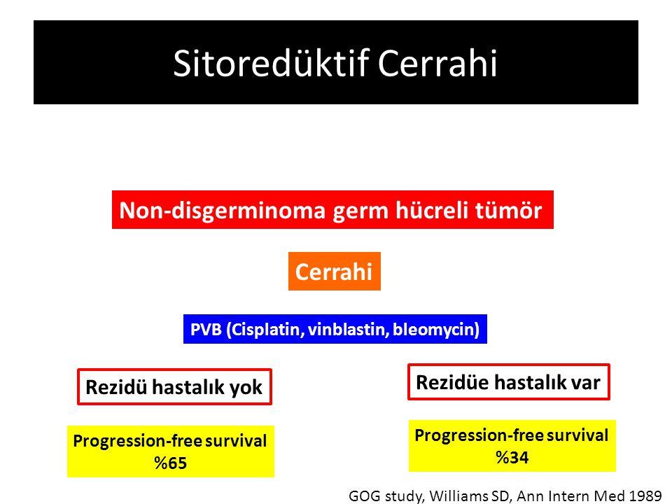 Sitoredüktif Cerrahi GOG study, Williams SD, Ann Intern Med 1989 Non-disgerminoma germ hücreli tümör PVB (Cisplatin, vinblastin, bleomycin) Rezidü has