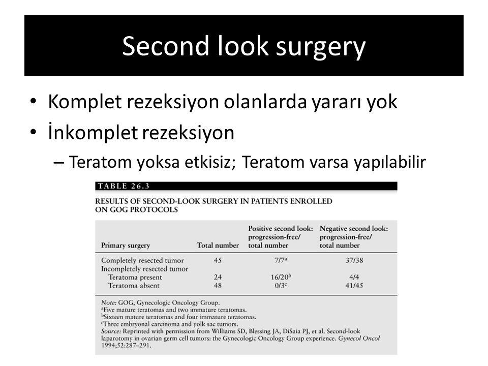 Second look surgery Komplet rezeksiyon olanlarda yararı yok İnkomplet rezeksiyon – Teratom yoksa etkisiz; Teratom varsa yapılabilir
