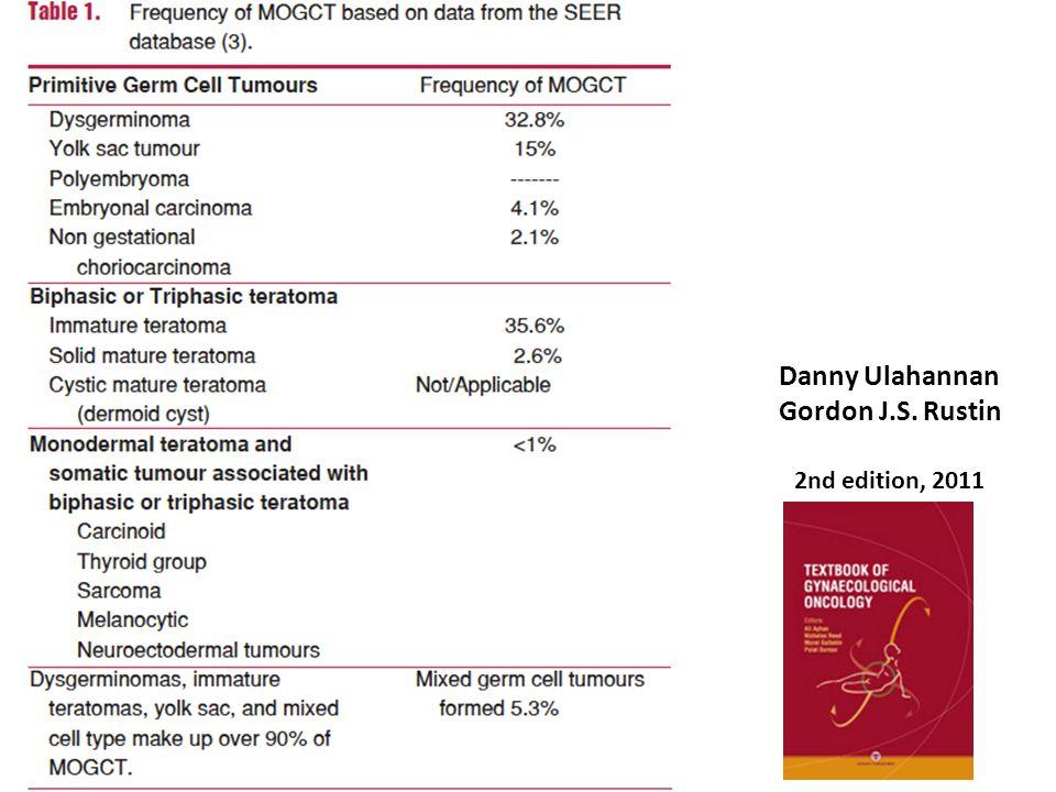 S. Kumar et al. / Gynecologic Oncology 110 (2008) 125–132